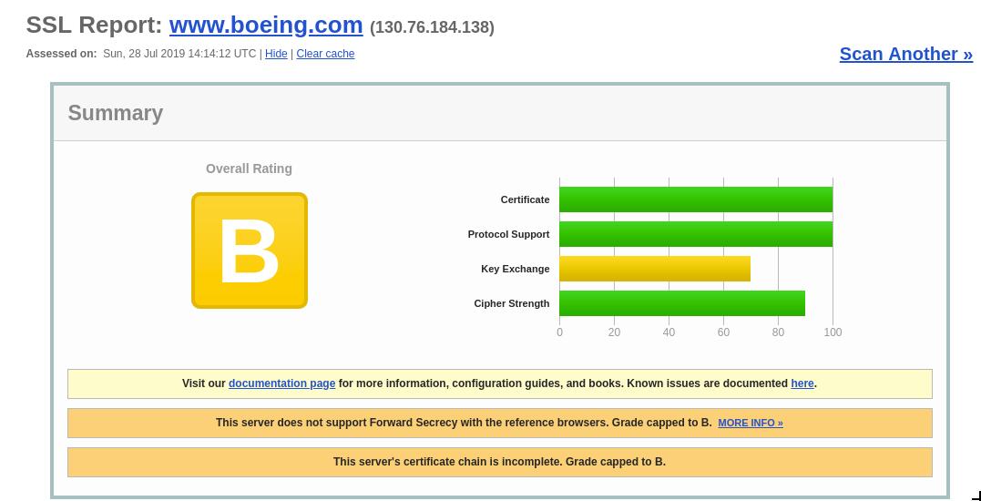 Boeing corporate website certificate